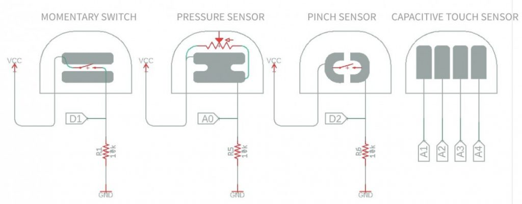 Schematic Overview - momentary switch, pressure sensor, pinch sensor, capacitive touch sensor